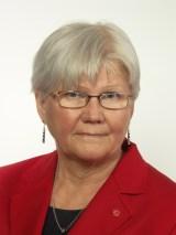 Margareta Persson (-)